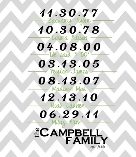 Canvas Gallery Wrap-16x20, 20x24, or 24x30 Important Dates